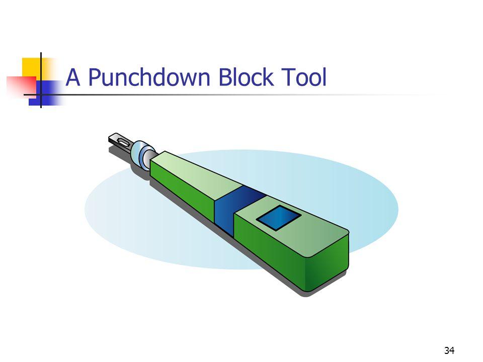 A Punchdown Block Tool