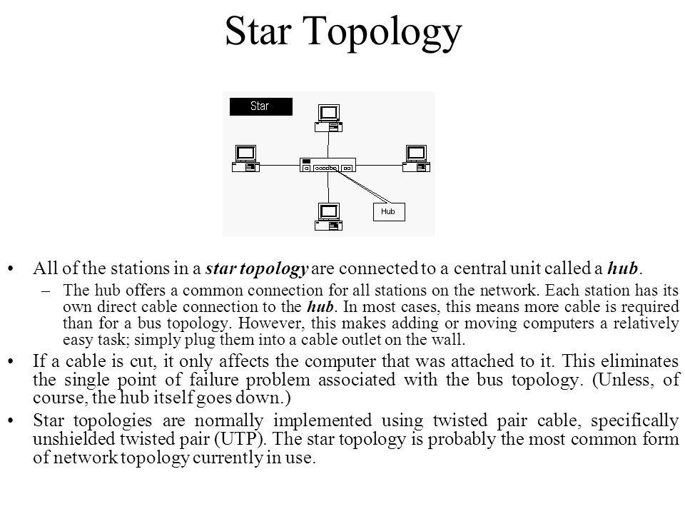 Star Topology All of the stations in a star topology are connected to a central unit called a hub.