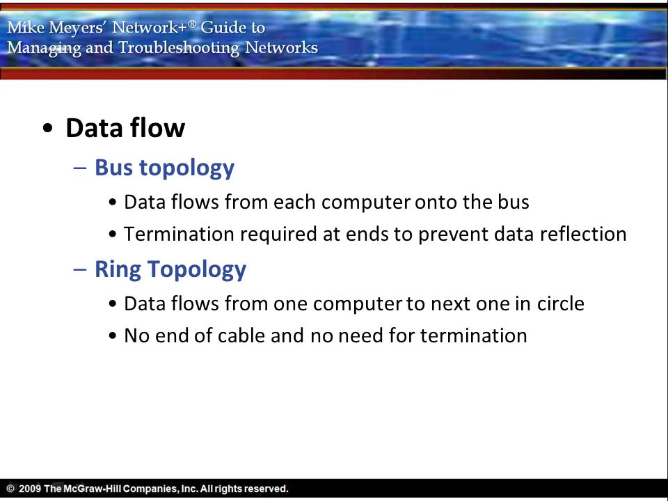 Data flow Bus topology Ring Topology