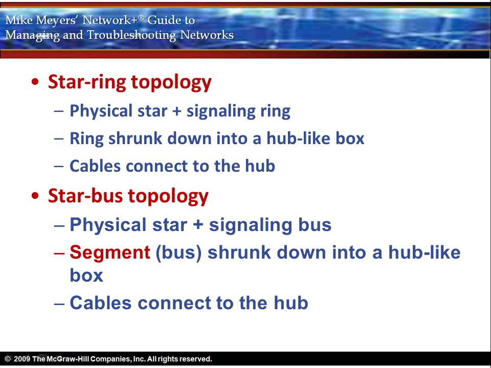 Star-ring topology Star-bus topology Physical star + signaling ring