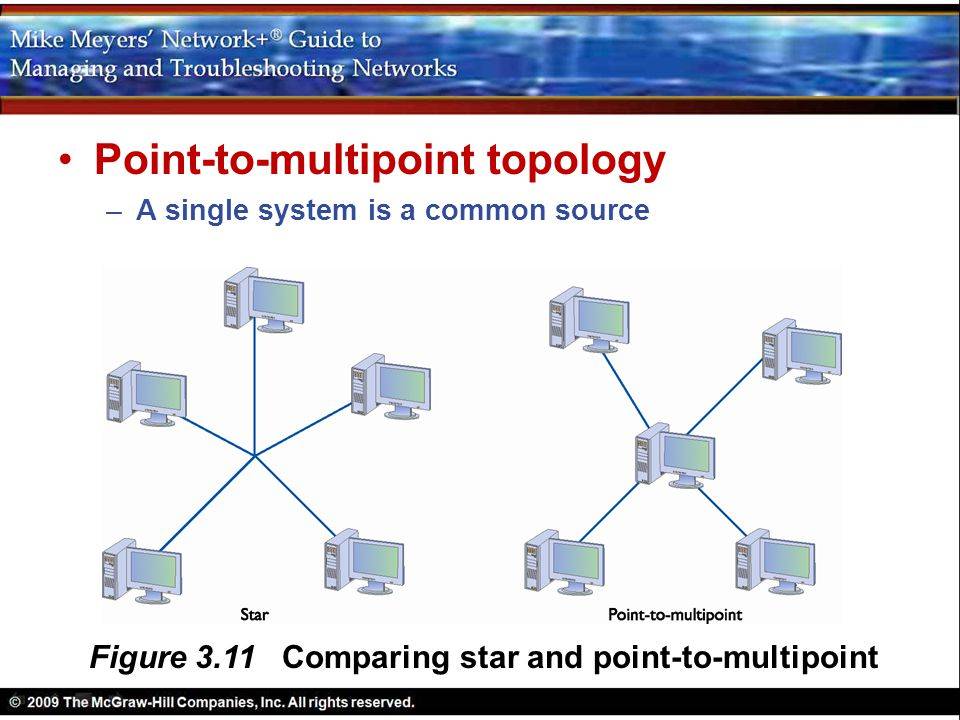 Figure 3.11 Comparing star and point-to-multipoint
