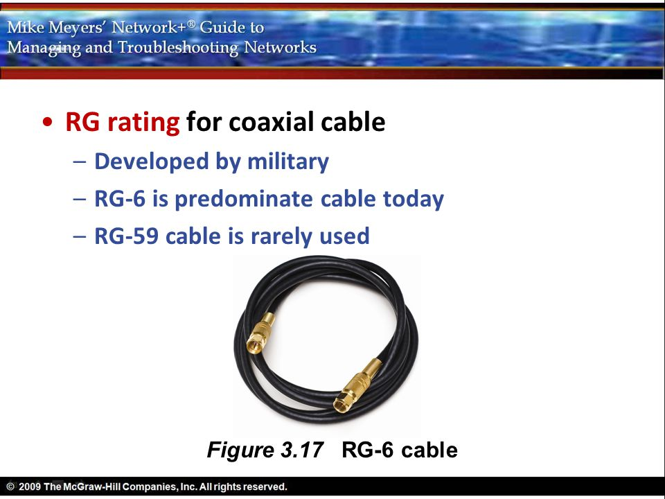 RG rating for coaxial cable