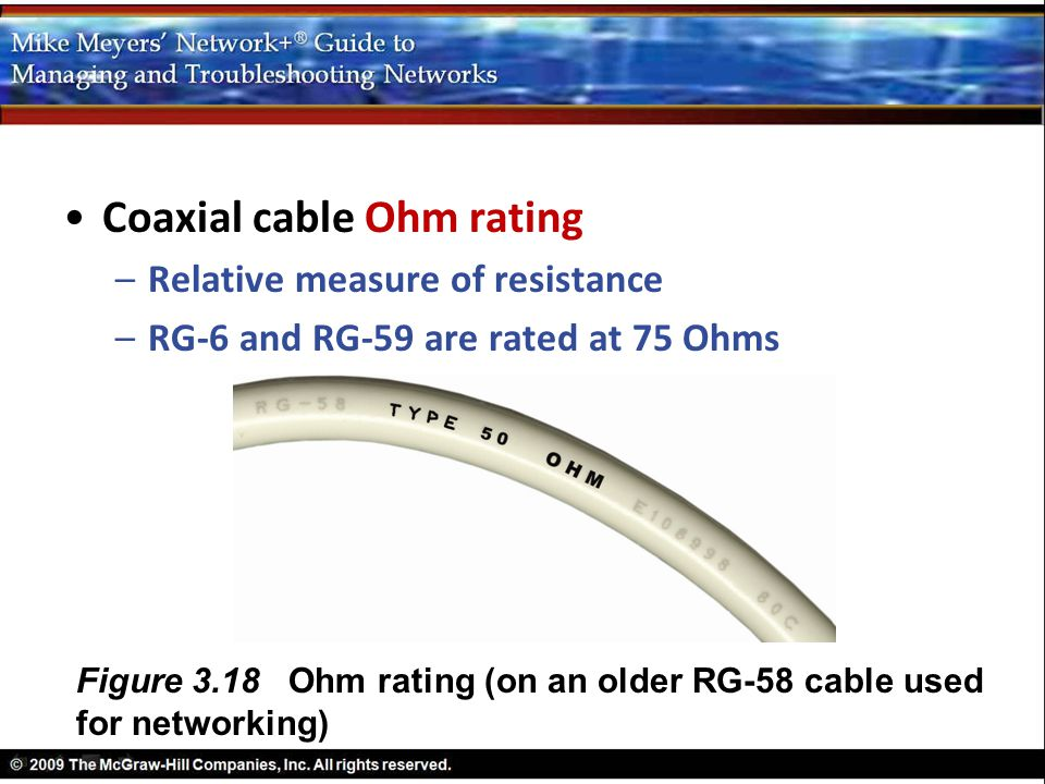 Coaxial cable Ohm rating