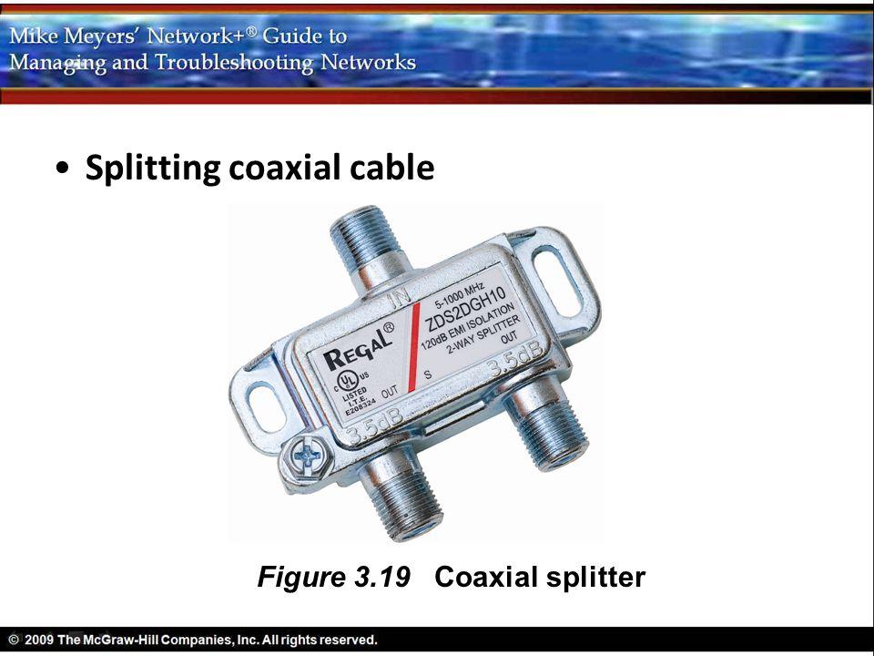Figure 3.19 Coaxial splitter