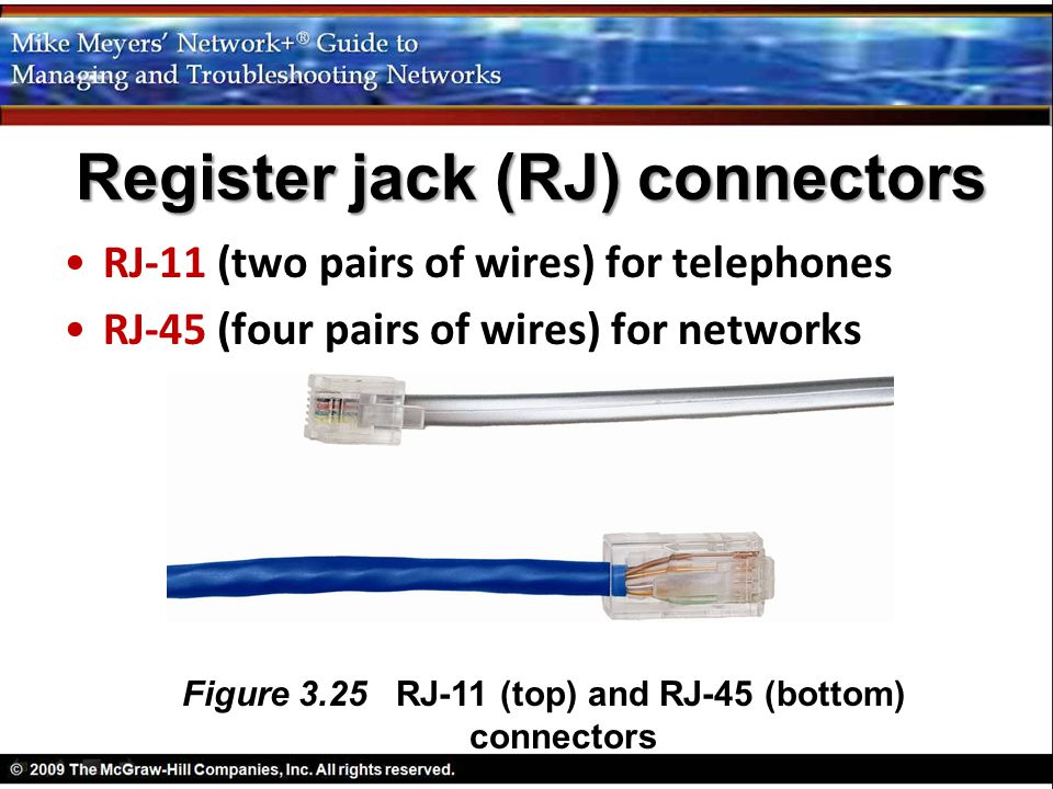 Register jack (RJ) connectors