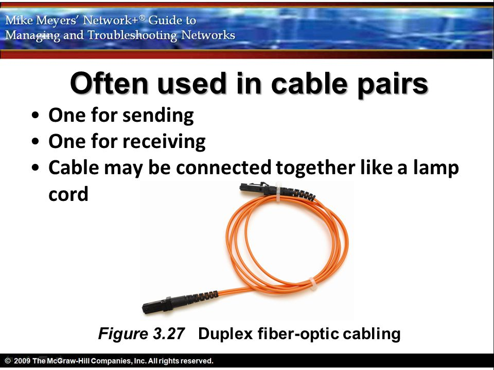 Often used in cable pairs Figure 3.27 Duplex fiber-optic cabling