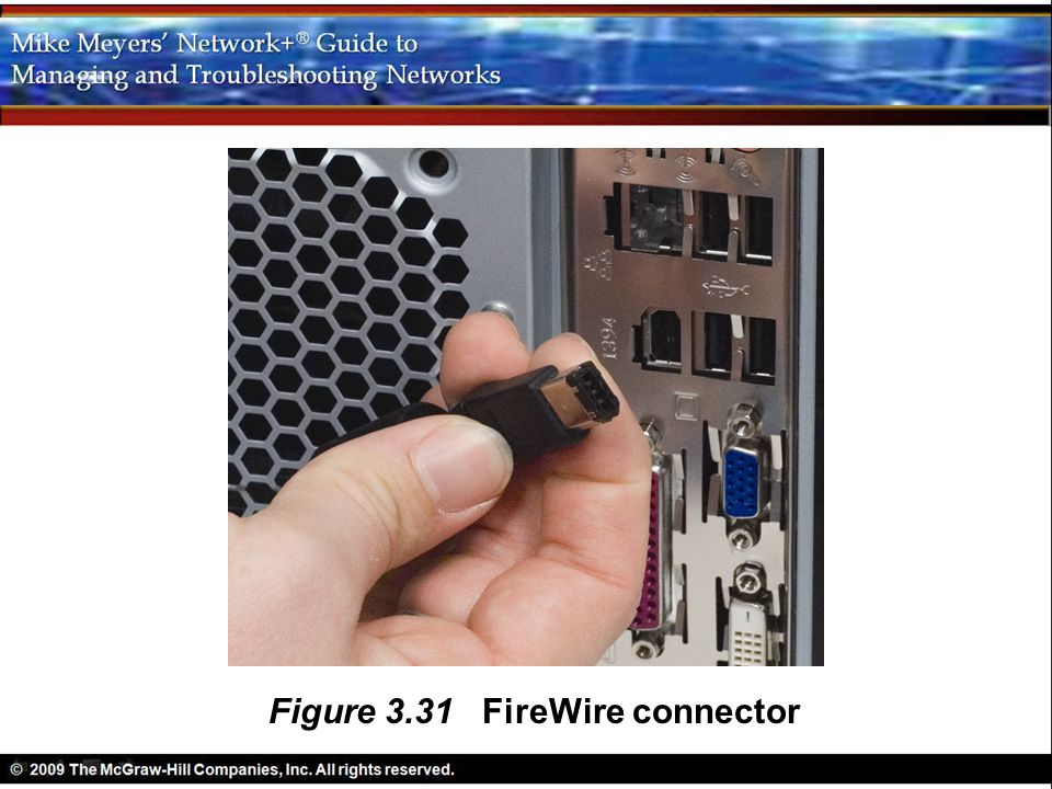 Figure 3.31 FireWire connector