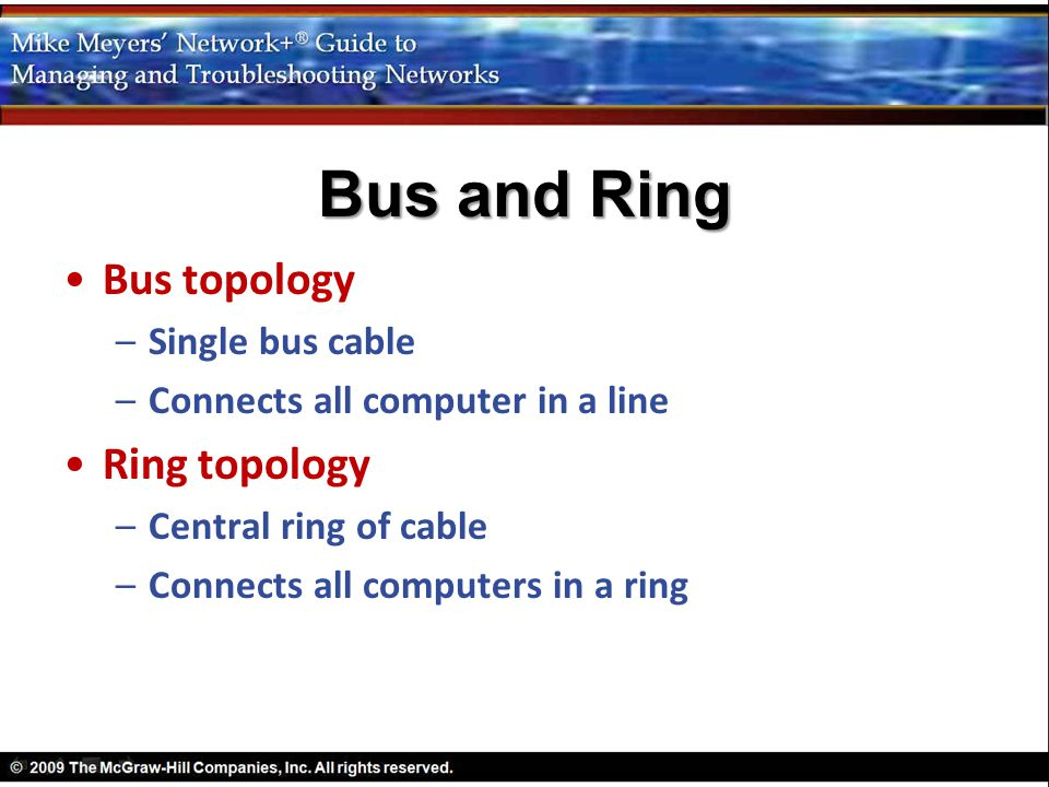 Bus and Ring Bus topology Ring topology Single bus cable