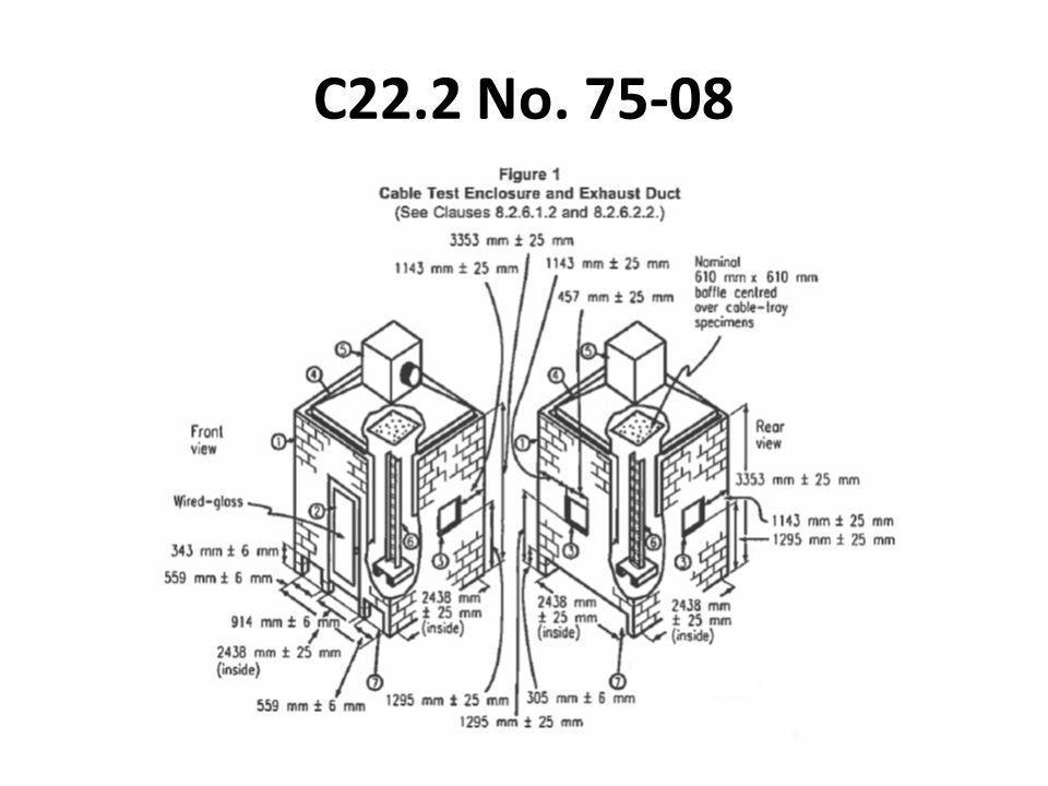 C22.2 No. 75-08