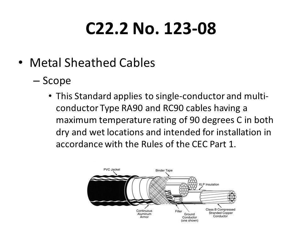 C22.2 No Metal Sheathed Cables Scope