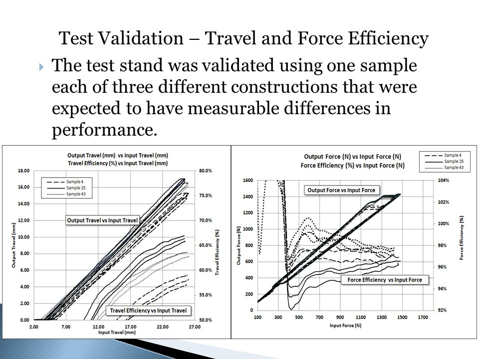 Test Validation – Travel and Force Efficiency