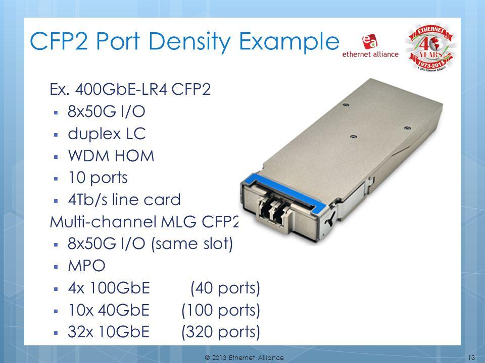 CFP2 Port Density Example