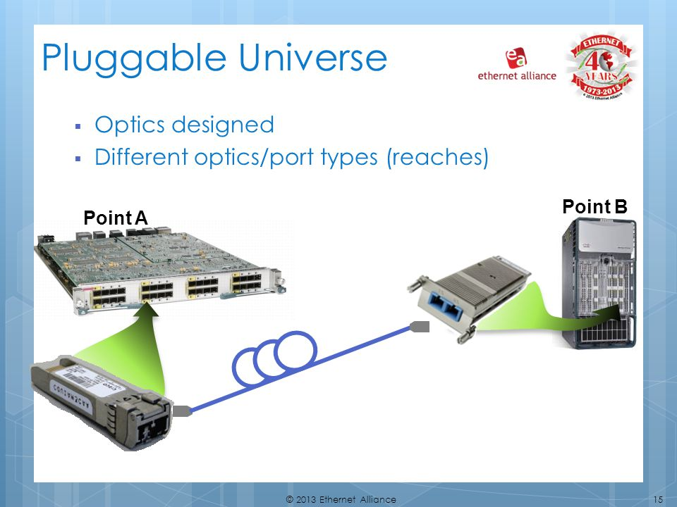 Pluggable Universe Optics designed