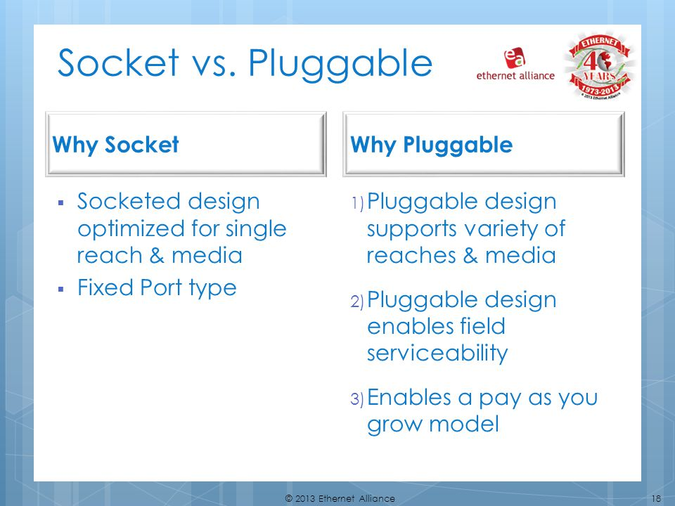 Socket vs. Pluggable Why Socket Why Pluggable