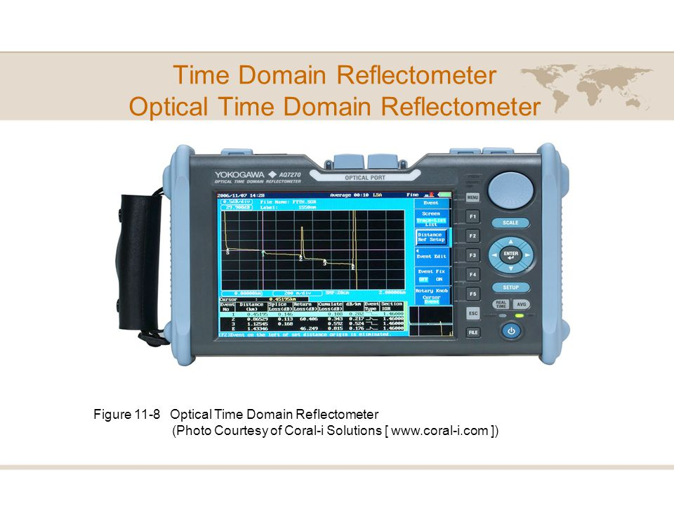 Time Domain Reflectometer Optical Time Domain Reflectometer