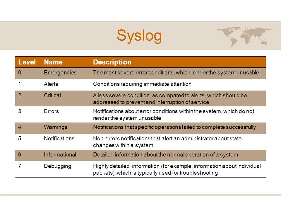 Syslog Level Name Description Emergencies