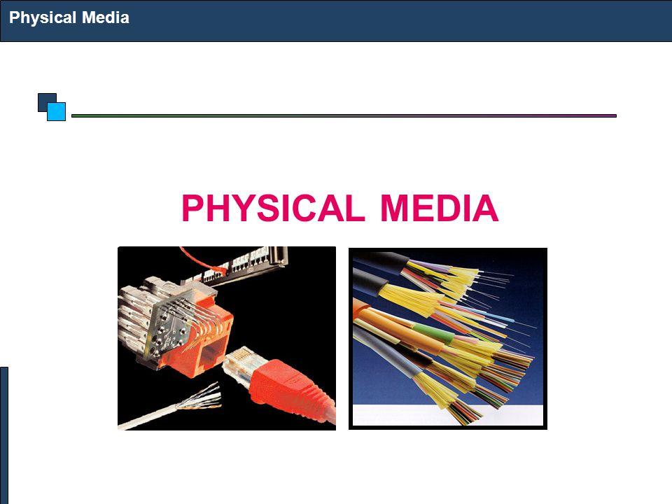 Physical Media PHYSICAL MEDIA