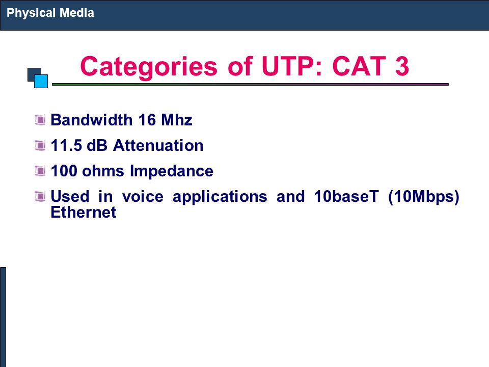 Categories of UTP: CAT 3 Bandwidth 16 Mhz 11.5 dB Attenuation