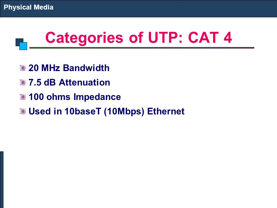 Categories of UTP: CAT 4 20 MHz Bandwidth 7.5 dB Attenuation
