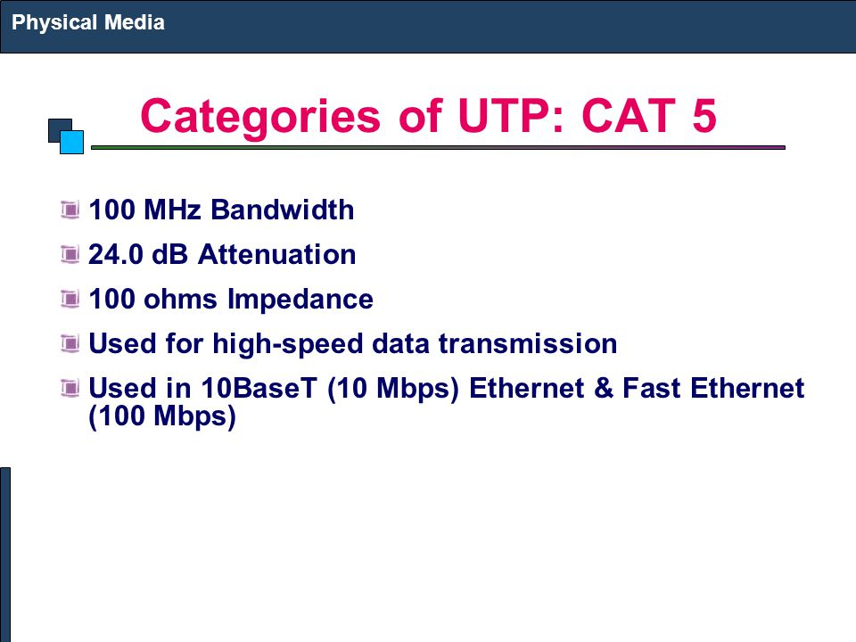 Categories of UTP: CAT 5 100 MHz Bandwidth 24.0 dB Attenuation