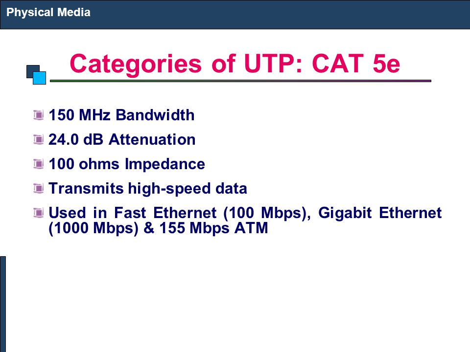 Categories of UTP: CAT 5e