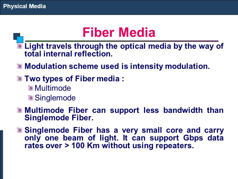 Physical Media Fiber Media. Light travels through the optical media by the way of total internal reflection.
