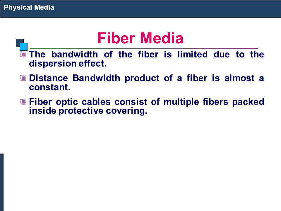 Physical Media Fiber Media. The bandwidth of the fiber is limited due to the dispersion effect.