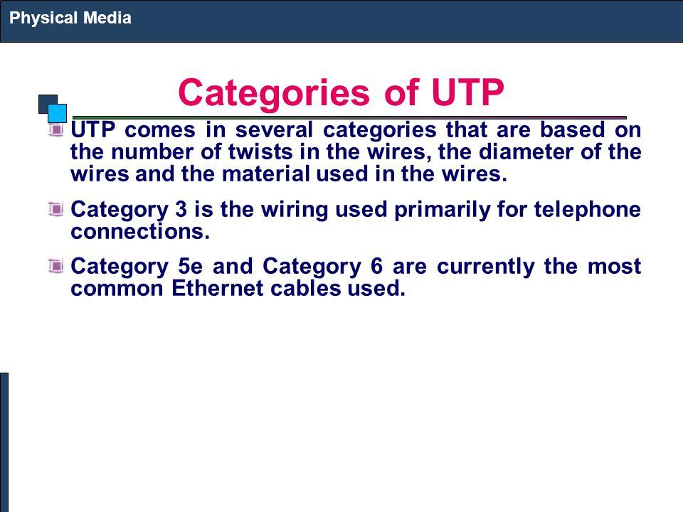 Physical Media Categories of UTP.