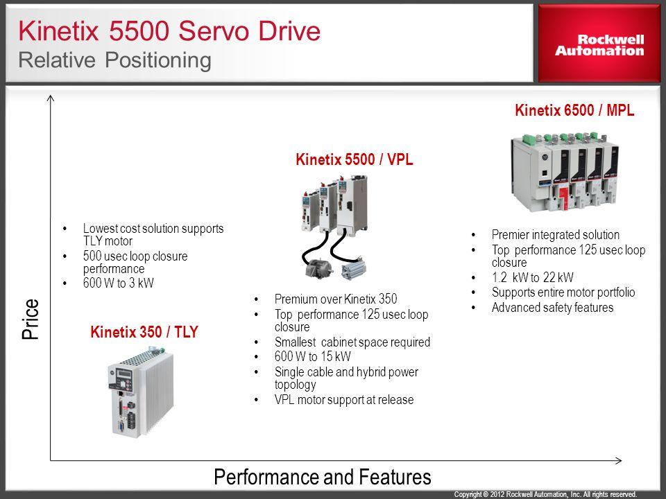 Kinetix 5500 Servo Drive Relative Positioning