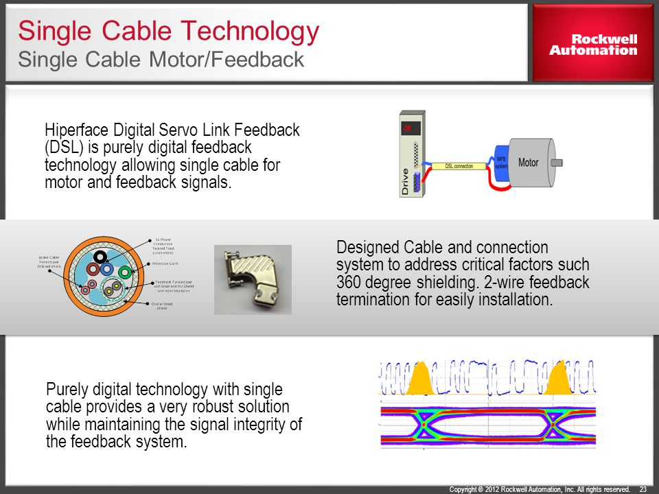 Single Cable Technology Single Cable Motor/Feedback