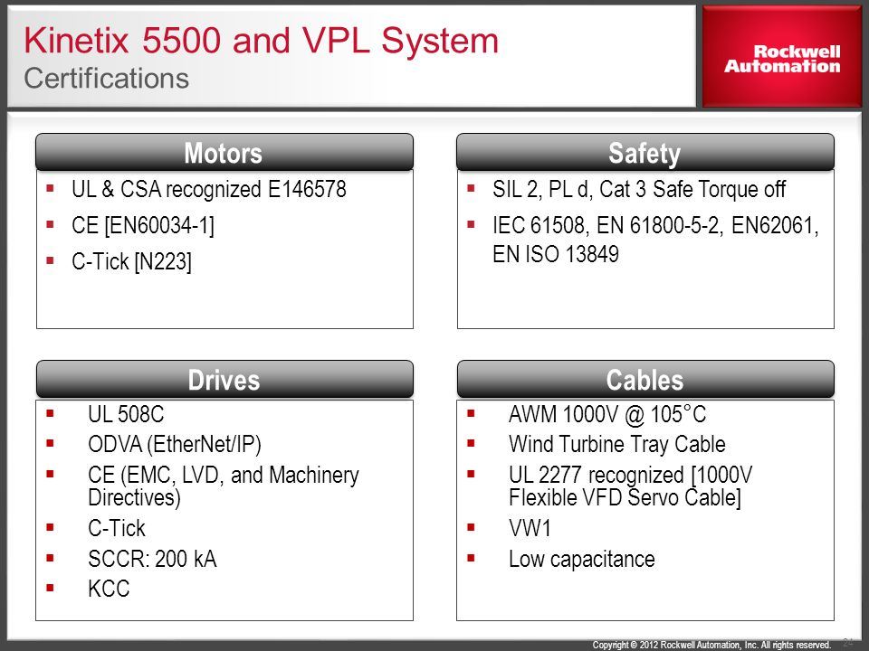 Kinetix 5500 and VPL System Certifications