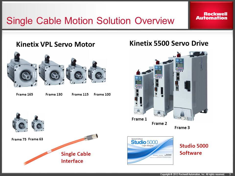 Single Cable Motion Solution Overview