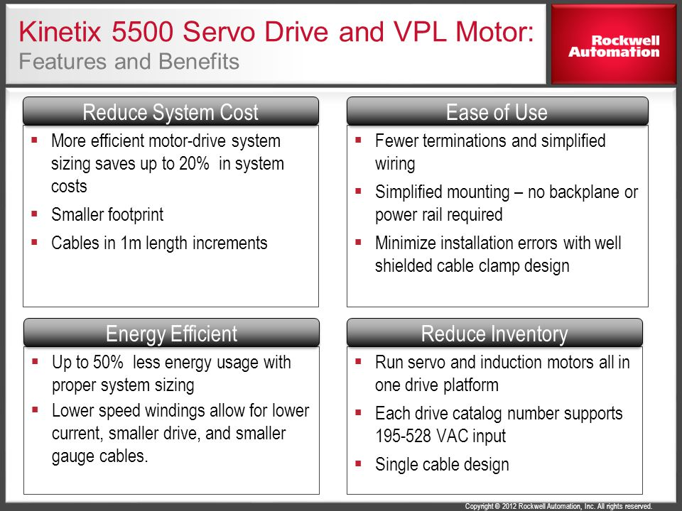 Kinetix 5500 Servo Drive and VPL Motor: Features and Benefits