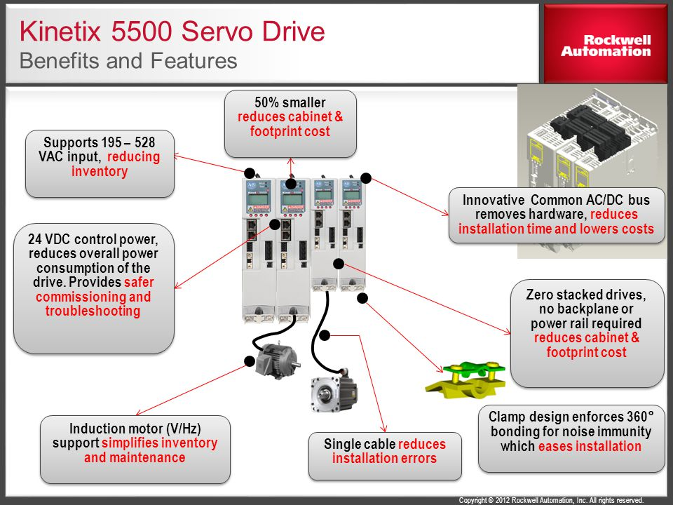 Kinetix 5500 Servo Drive Benefits and Features