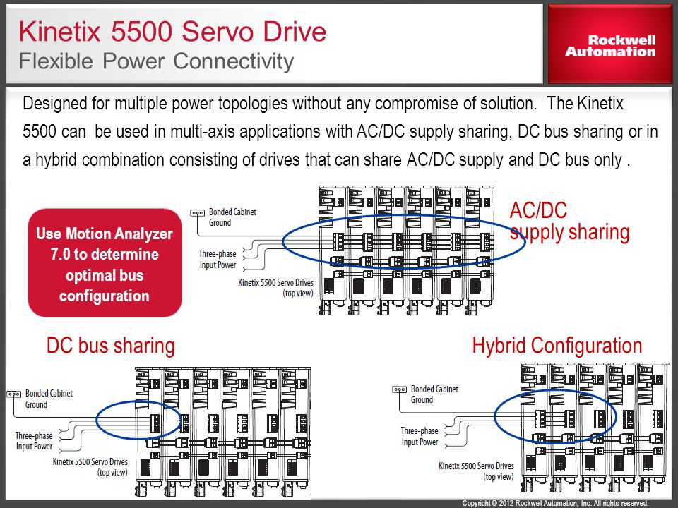 Kinetix 5500 Servo Drive Flexible Power Connectivity