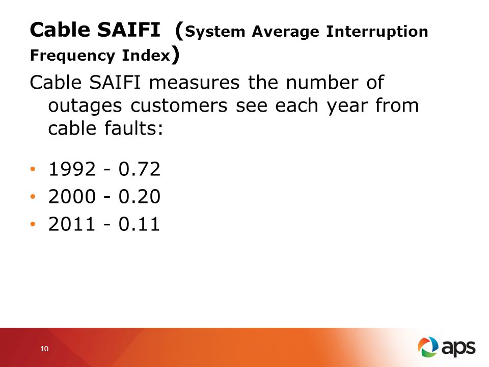 Cable SAIFI (System Average Interruption Frequency Index)
