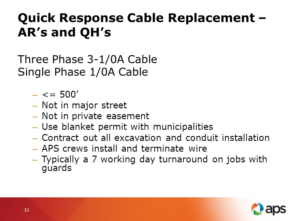 Quick Response Cable Replacement – AR's and QH's