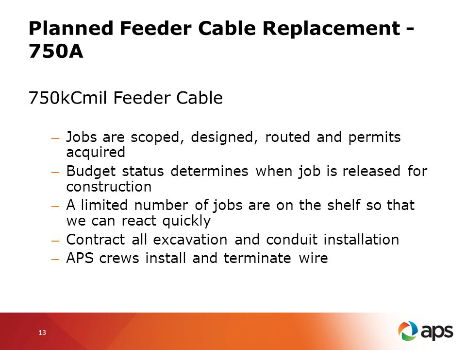Planned Feeder Cable Replacement - 750A