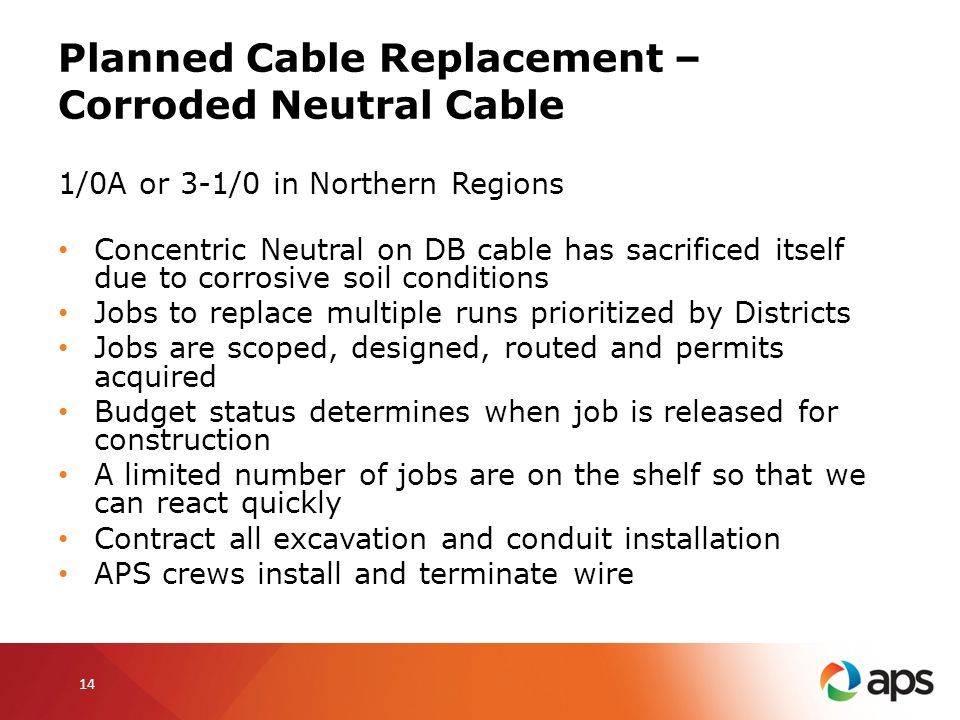 Planned Cable Replacement – Corroded Neutral Cable