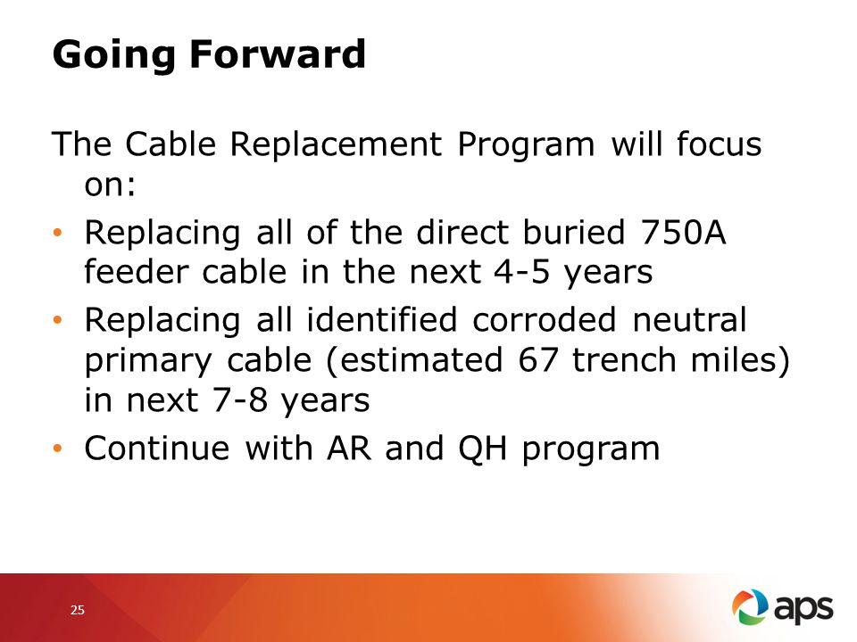 Going Forward The Cable Replacement Program will focus on:
