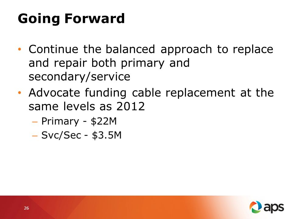 Going Forward Continue the balanced approach to replace and repair both primary and secondary/service.
