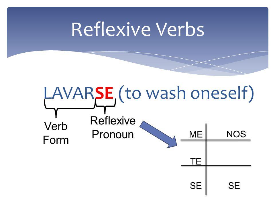 Reflexive Verbs LAVARSE (to wash oneself) Reflexive Verb Pronoun Form