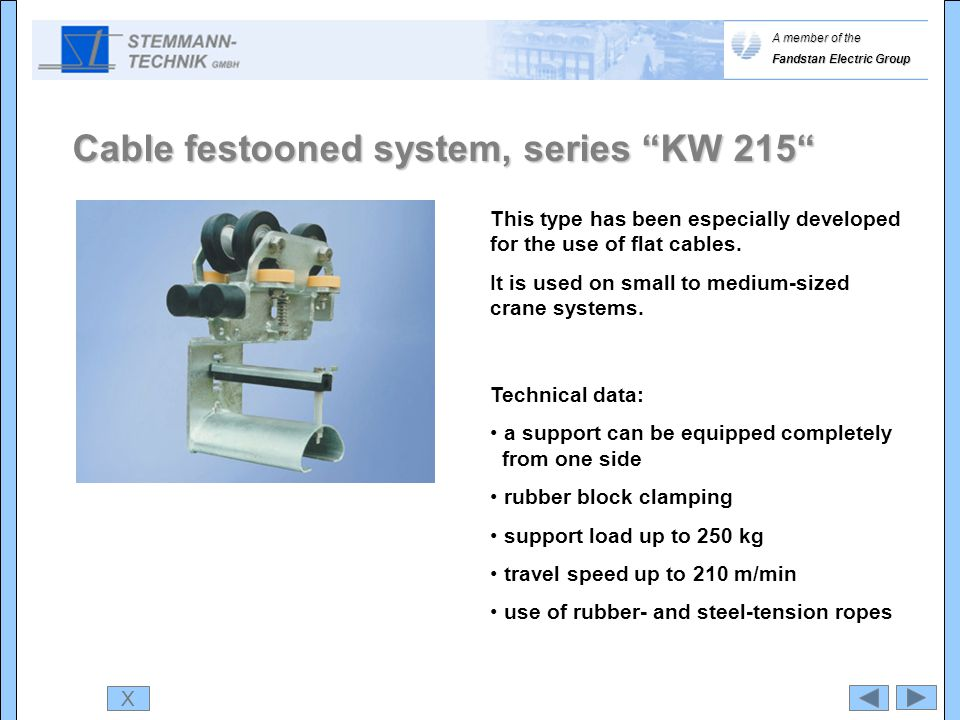 Cable festooned system, series KW 215