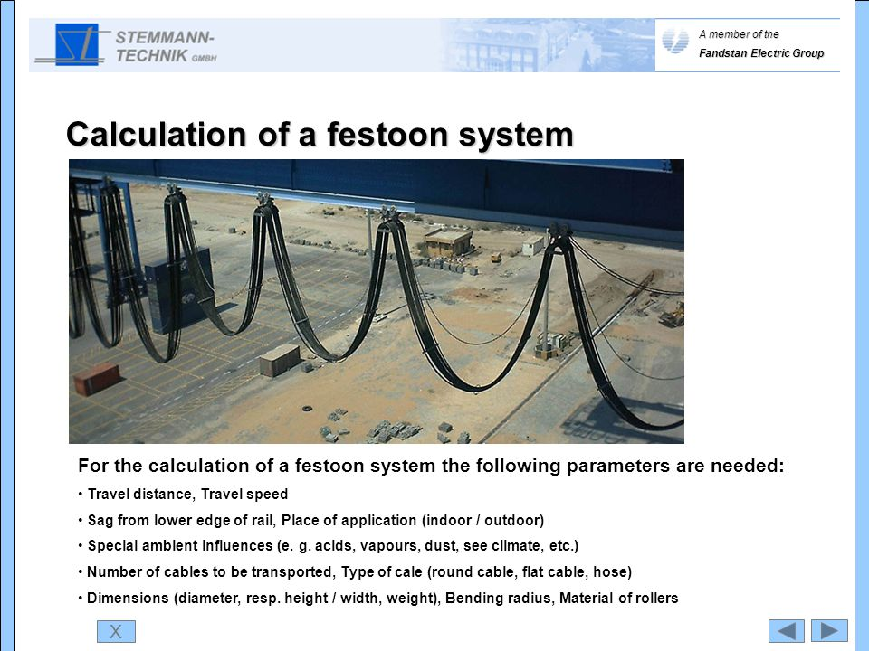 Calculation of a festoon system