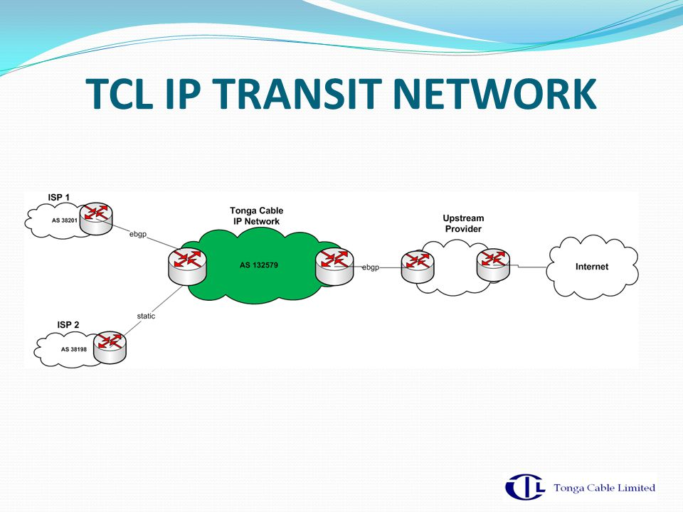 TCL IP TRANSIT NETWORK