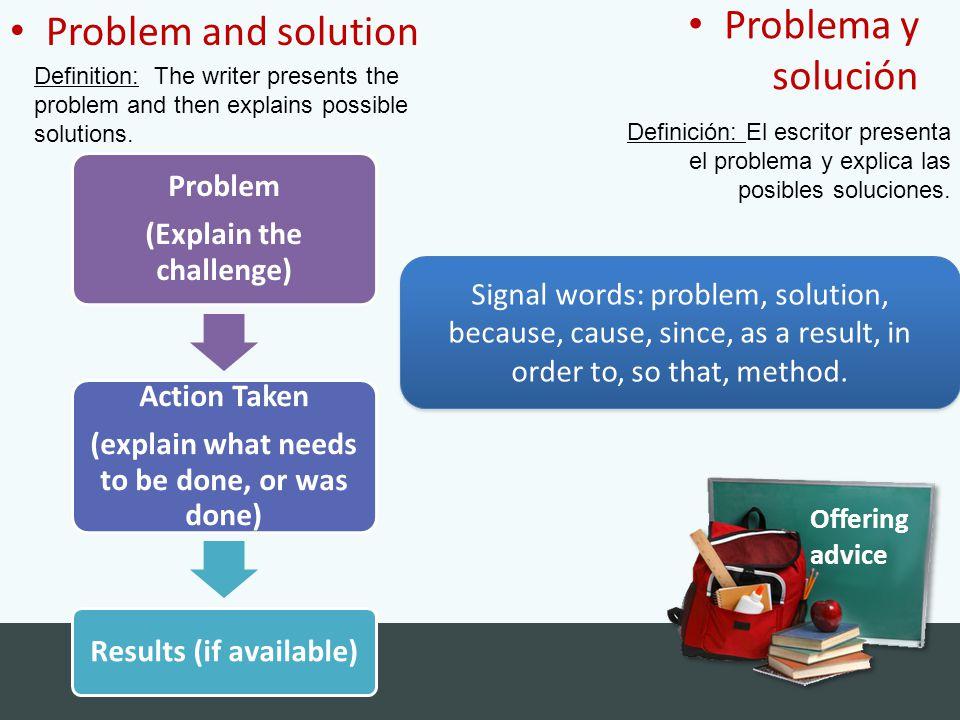 Problema y solución Problem and solution Action Taken Problem