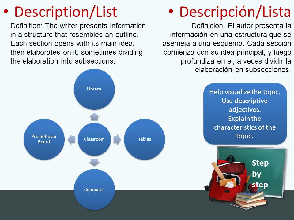 Description/List Descripción/Lista Step by step