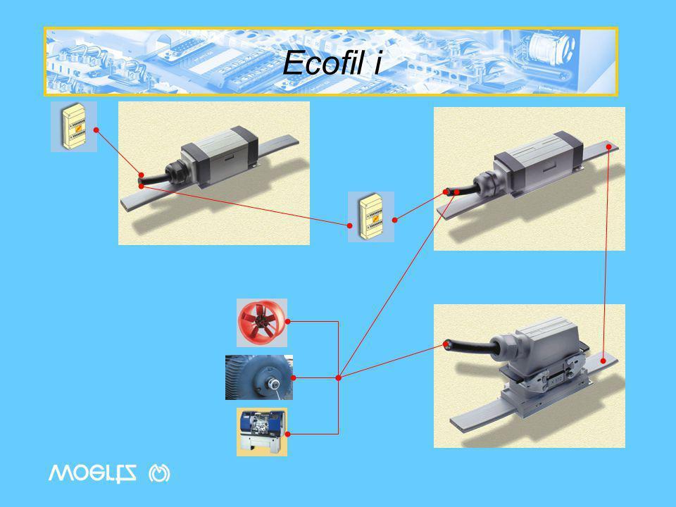 Ecofil i Die erste Neuheit ist dieses System: