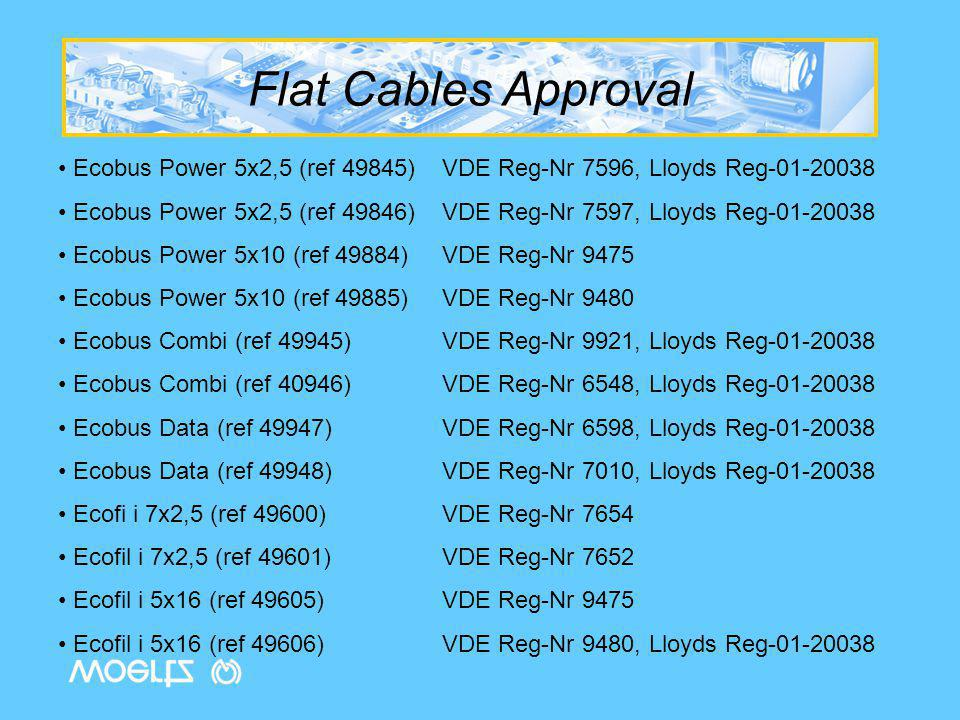 Flat Cables Approval Ecobus Power 5x2,5 (ref 49845) VDE Reg-Nr 7596, Lloyds Reg-01-20038.