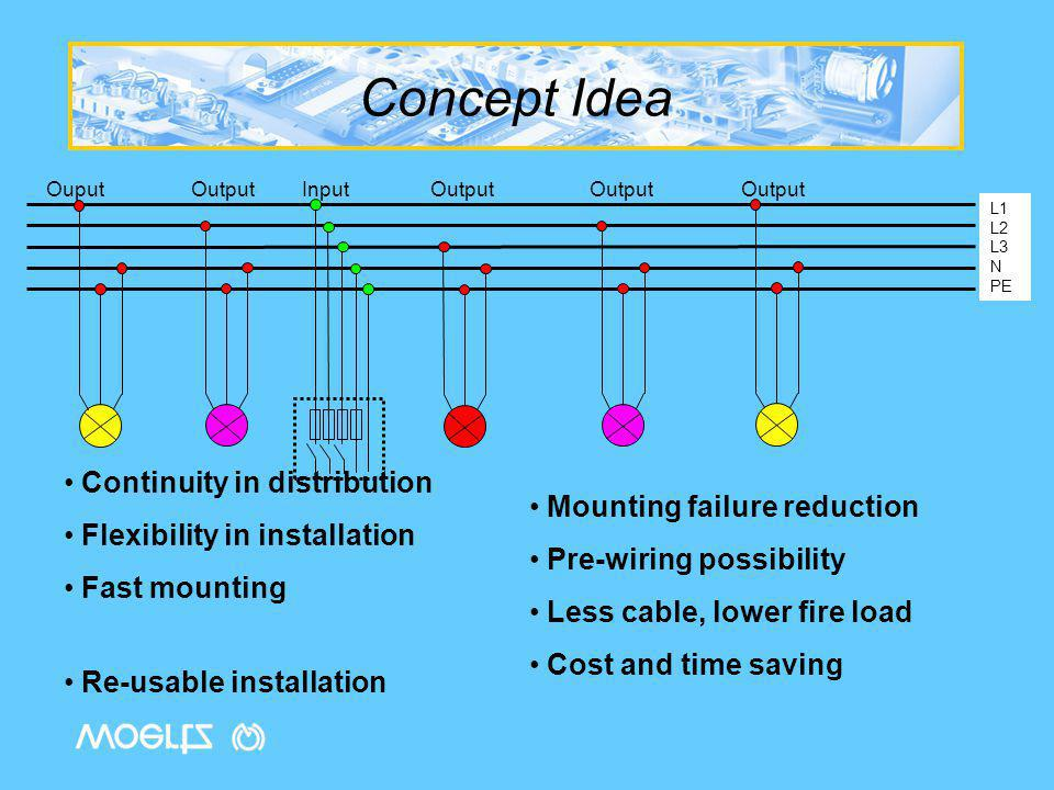 Concept Idea Continuity in distribution Mounting failure reduction
